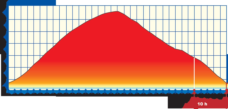 chemineasaxis-calor-esquema-restitución