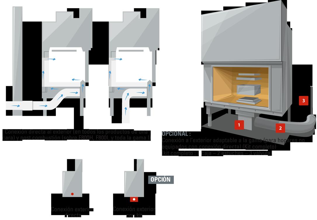 estufas-axis-entrada-de-aire-exterior